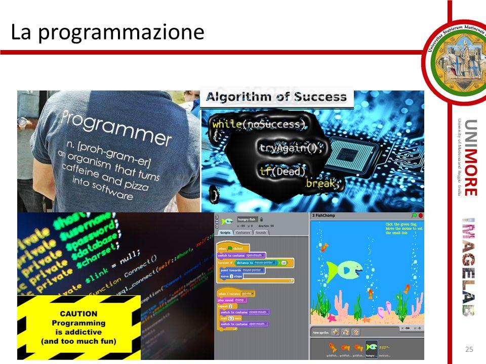 UNIMORE University of Modena and Reggio Emilia La programmazione 25