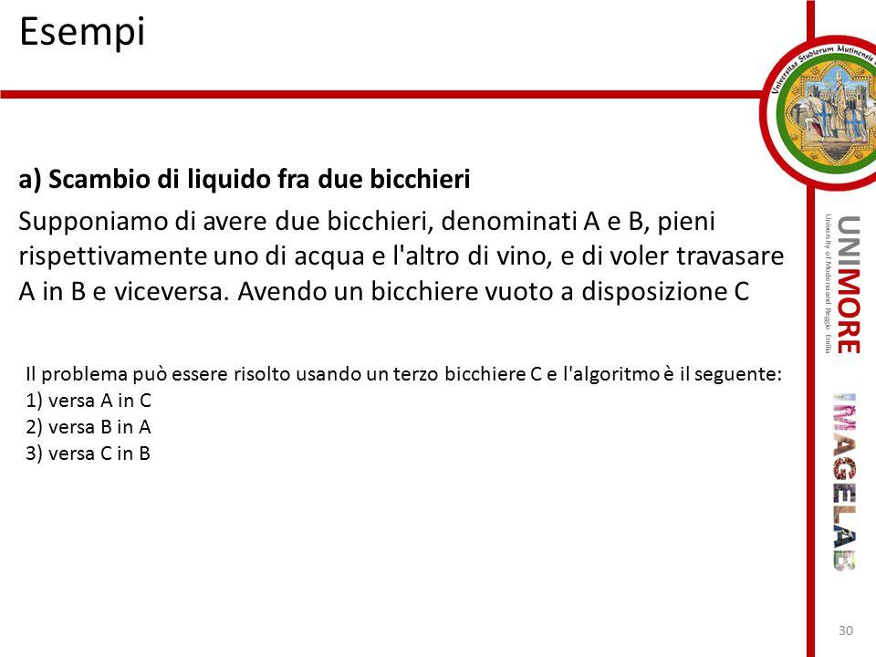 UNIMORE University of Modena and Reggio Emilia Esempi a) Scambio di liquido fra due bicchieri Supponiamo di avere due bicchieri, denominati A e B, pie