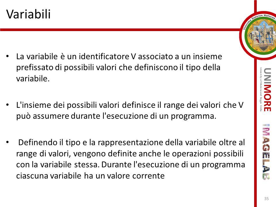 UNIMORE University of Modena and Reggio Emilia Variabili La variabile è un identificatore V associato a un insieme prefissato di possibili valori che