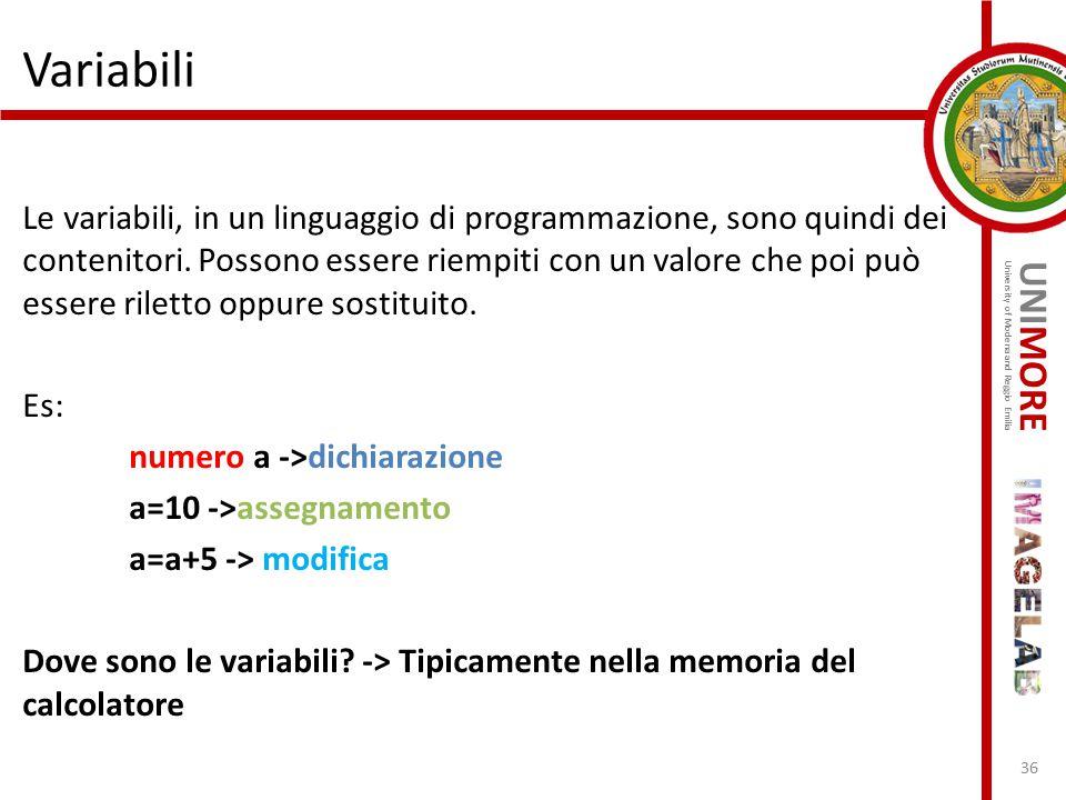 UNIMORE University of Modena and Reggio Emilia Variabili Le variabili, in un linguaggio di programmazione, sono quindi dei contenitori. Possono essere