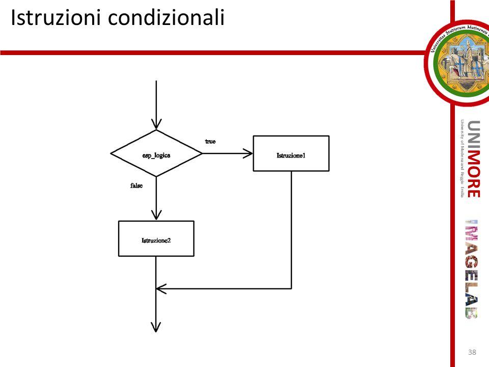 UNIMORE University of Modena and Reggio Emilia Istruzioni condizionali 38