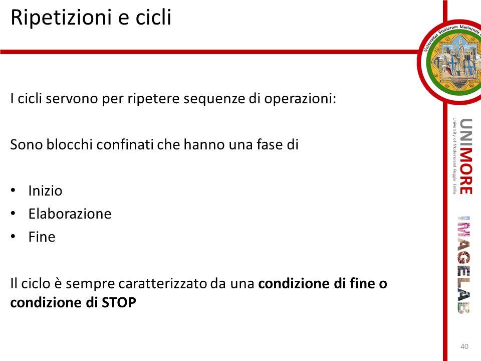 UNIMORE University of Modena and Reggio Emilia Ripetizioni e cicli I cicli servono per ripetere sequenze di operazioni: Sono blocchi confinati che han