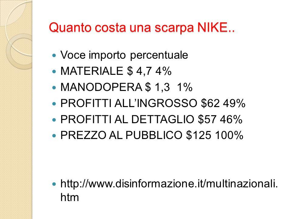 Quanto costa una scarpa NIKE.. Voce importo percentuale MATERIALE $ 4,7 4% MANODOPERA $ 1,3 1% PROFITTI ALL'INGROSSO $62 49% PROFITTI AL DETTAGLIO $57