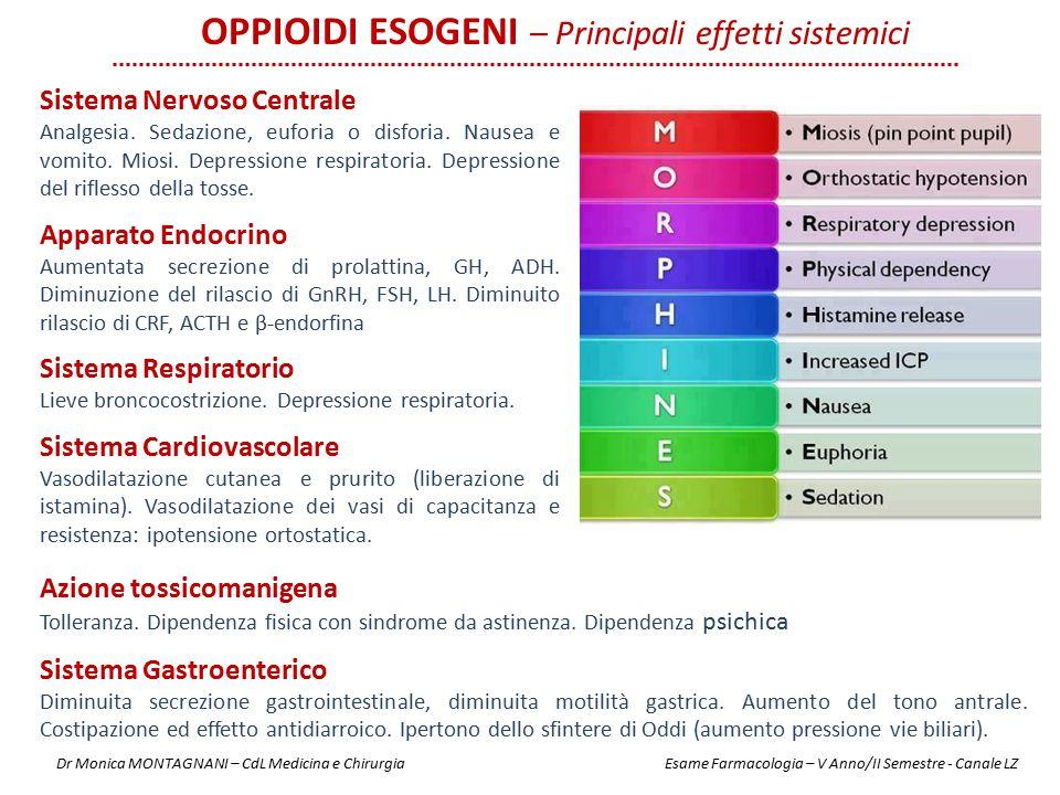 Sistema Nervoso Centrale Analgesia. Sedazione, euforia o disforia. Nausea e vomito. Miosi. Depressione respiratoria. Depressione del riflesso della to