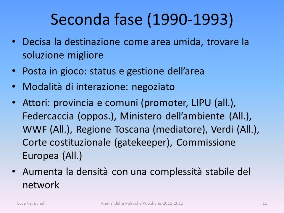 Seconda fase (1990-1993) Decisa la destinazione come area umida, trovare la soluzione migliore Posta in gioco: status e gestione dell'area Modalità di