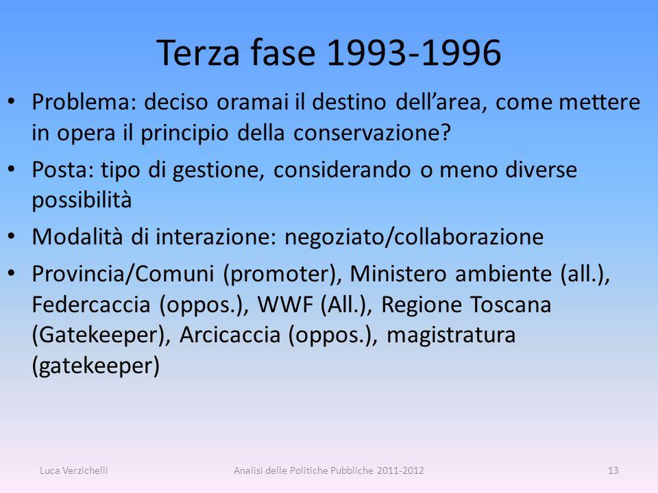 Terza fase 1993-1996 Problema: deciso oramai il destino dell'area, come mettere in opera il principio della conservazione? Posta: tipo di gestione, co