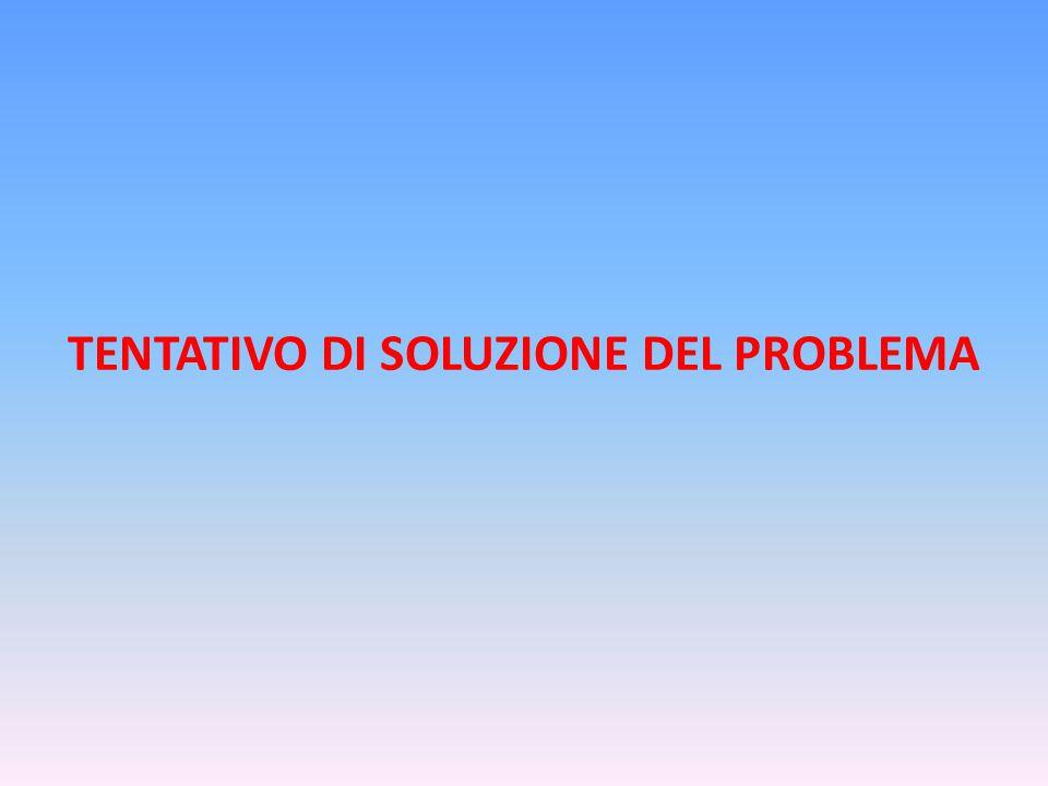 TENTATIVO DI SOLUZIONE DEL PROBLEMA
