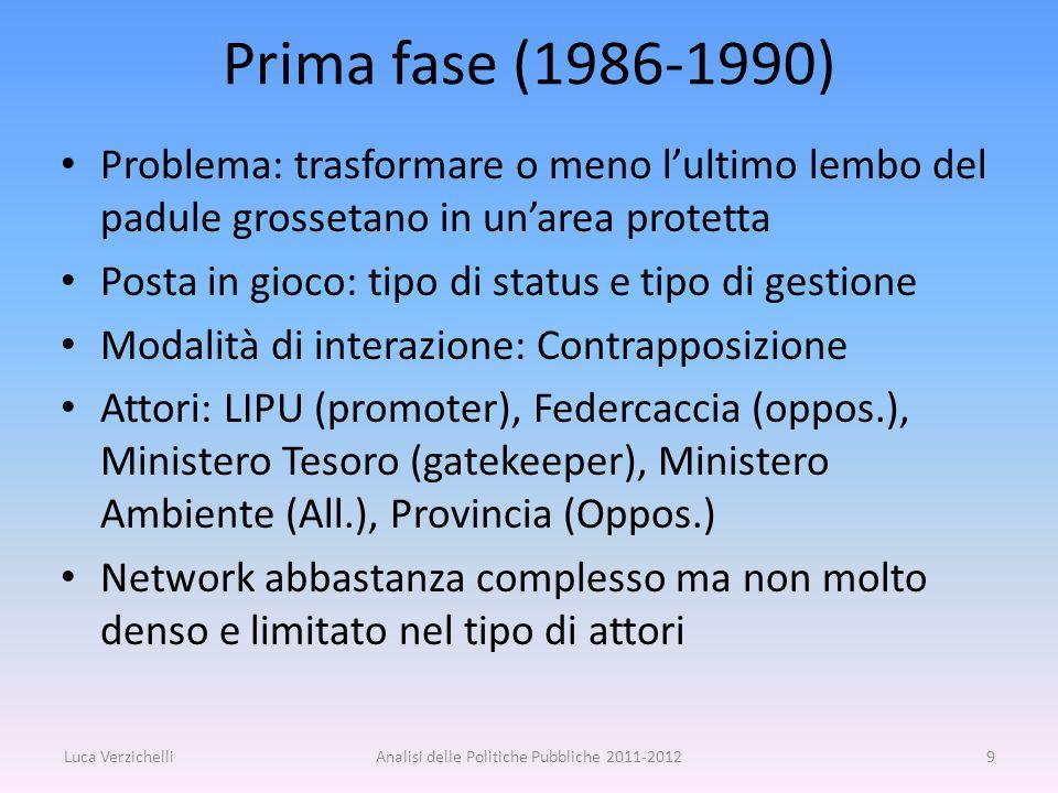 Prima fase (1986-1990) Problema: trasformare o meno l'ultimo lembo del padule grossetano in un'area protetta Posta in gioco: tipo di status e tipo di
