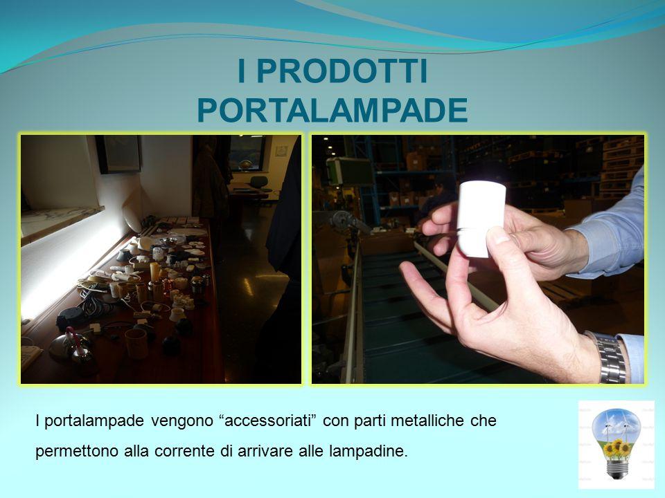 I PRODOTTI PORTALAMPADE I portalampade vengono accessoriati con parti metalliche che permettono alla corrente di arrivare alle lampadine.