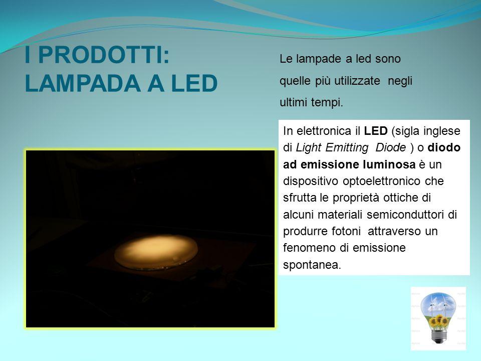I PRODOTTI: LAMPADA A LED Le lampade a led sono quelle più utilizzate negli ultimi tempi.
