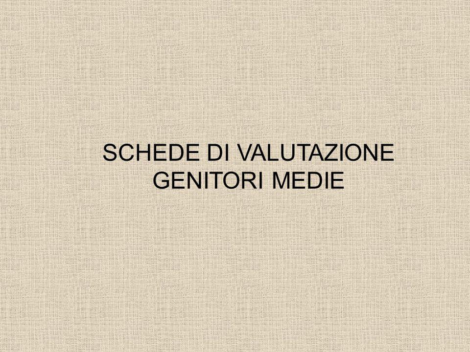 SCHEDE DI VALUTAZIONE GENITORI MEDIE