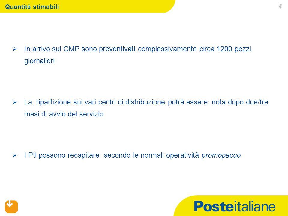 01/07/2015 4  In arrivo sui CMP sono preventivati complessivamente circa 1200 pezzi giornalieri  La ripartizione sui vari centri di distribuzione po