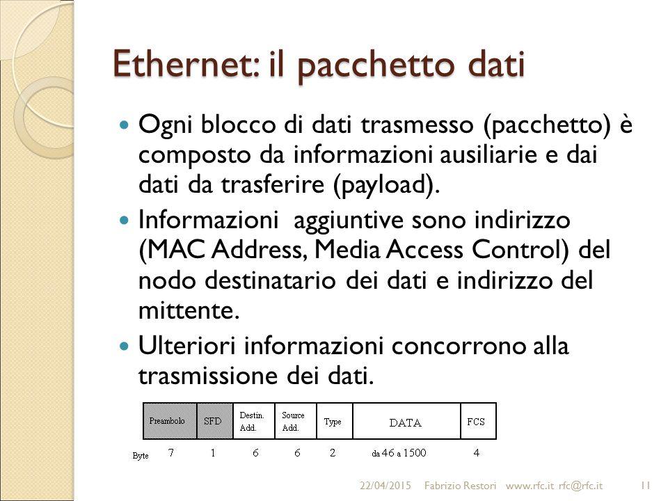 Ethernet: il pacchetto dati Ogni blocco di dati trasmesso (pacchetto) è composto da informazioni ausiliarie e dai dati da trasferire (payload). Inform