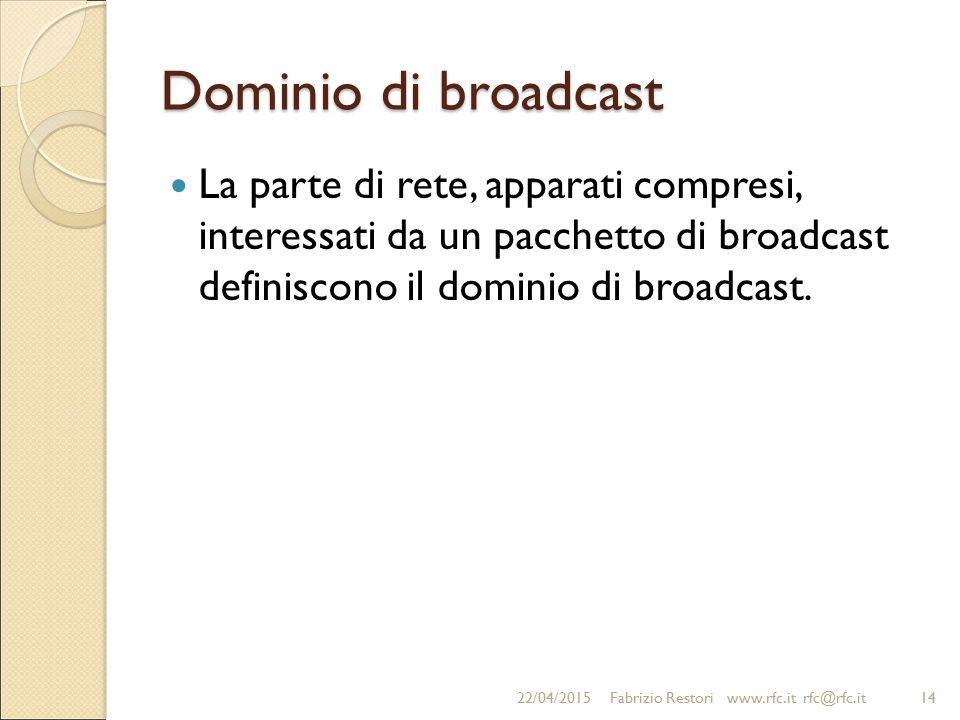 Dominio di broadcast La parte di rete, apparati compresi, interessati da un pacchetto di broadcast definiscono il dominio di broadcast. 22/04/201514Fa