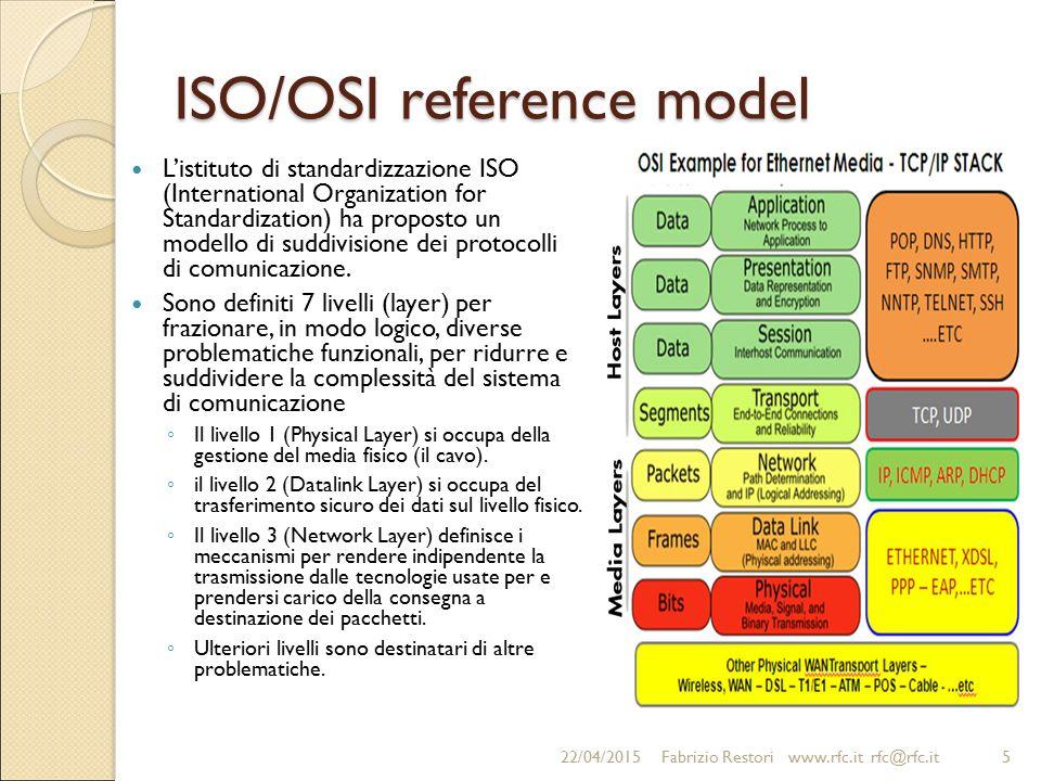 ISO/OSI reference model L'istituto di standardizzazione ISO (International Organization for Standardization) ha proposto un modello di suddivisione de