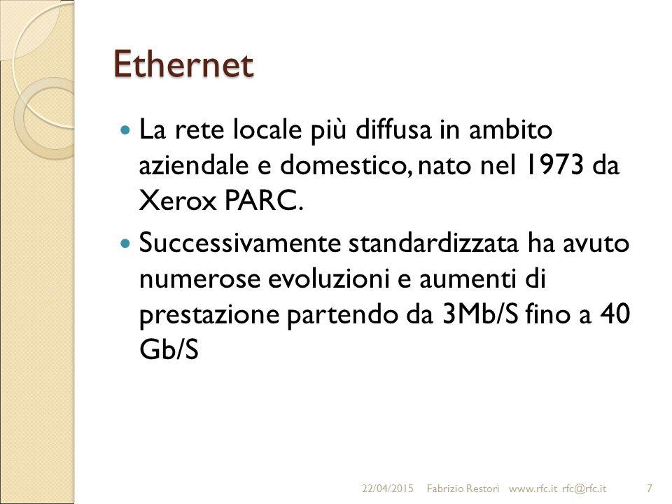 Ethernet La rete locale più diffusa in ambito aziendale e domestico, nato nel 1973 da Xerox PARC. Successivamente standardizzata ha avuto numerose evo