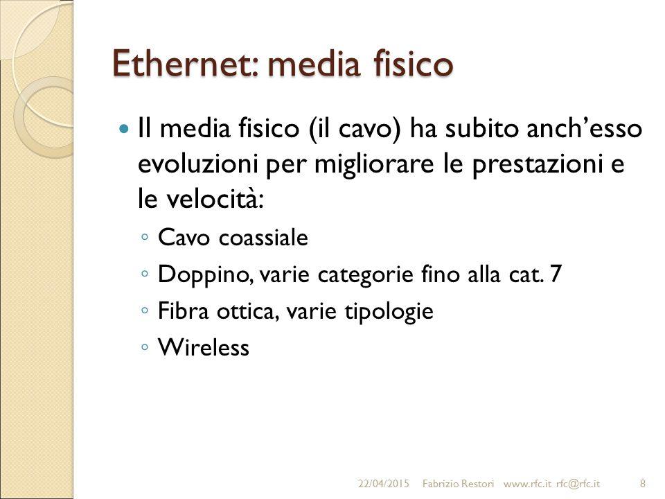 Ethernet: media fisico Il media fisico (il cavo) ha subito anch'esso evoluzioni per migliorare le prestazioni e le velocità: ◦ Cavo coassiale ◦ Doppin