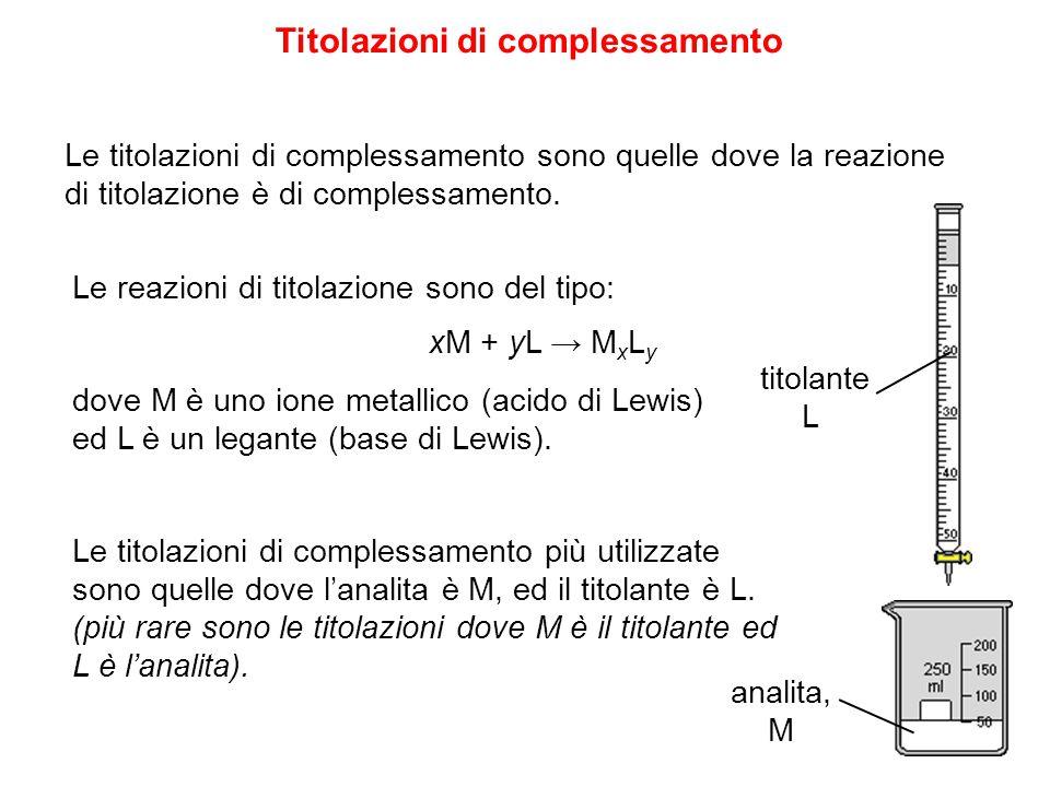 10 Titolazioni di complessamento Le titolazioni di complessamento sono quelle dove la reazione di titolazione è di complessamento. Le reazioni di tito