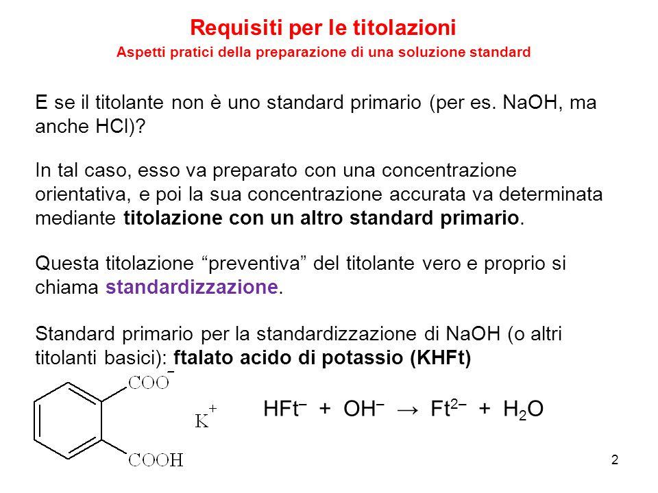 Requisiti per le titolazioni 3 Aspetti pratici della preparazione di una soluzione standard Standard primario per la standardizzazione di HCl (o altri titolanti acidi): deve essere una base.