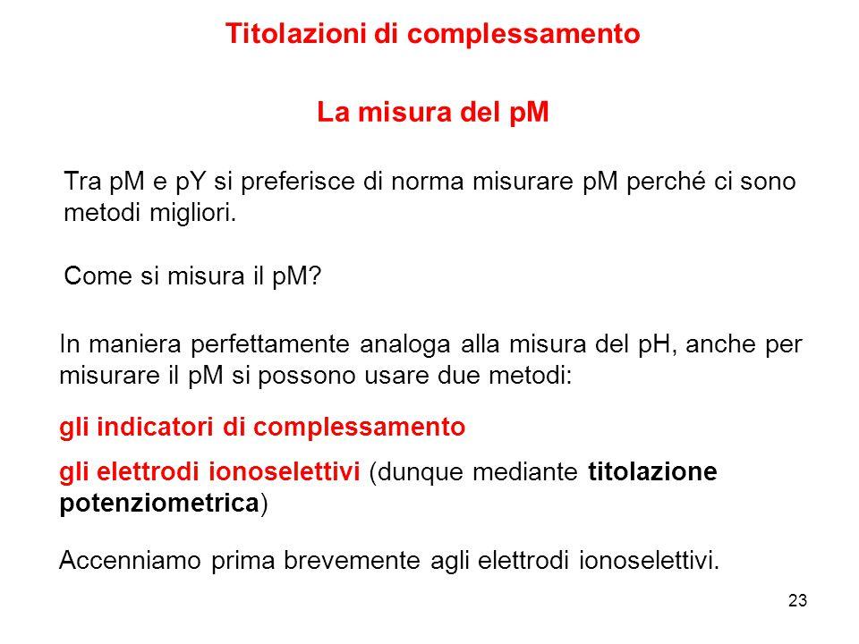 23 La misura del pM In maniera perfettamente analoga alla misura del pH, anche per misurare il pM si possono usare due metodi: gli indicatori di compl