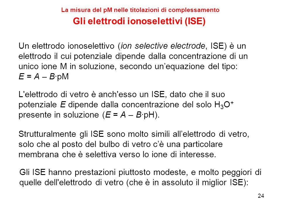 24 Un elettrodo ionoselettivo (ion selective electrode, ISE) è un elettrodo il cui potenziale dipende dalla concentrazione di un unico ione M in soluz