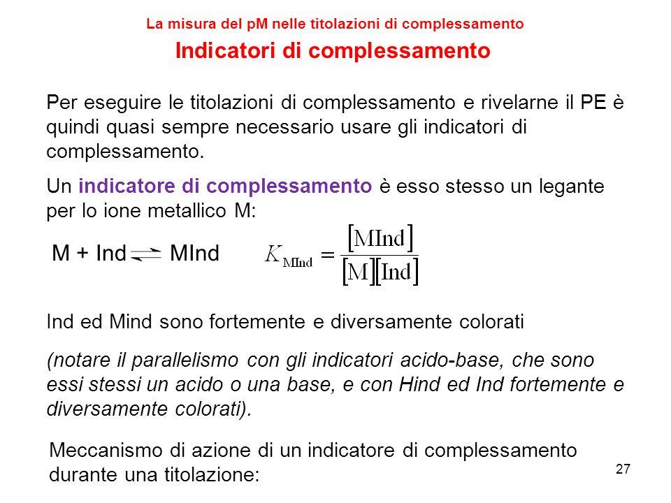 27 Indicatori di complessamento Per eseguire le titolazioni di complessamento e rivelarne il PE è quindi quasi sempre necessario usare gli indicatori