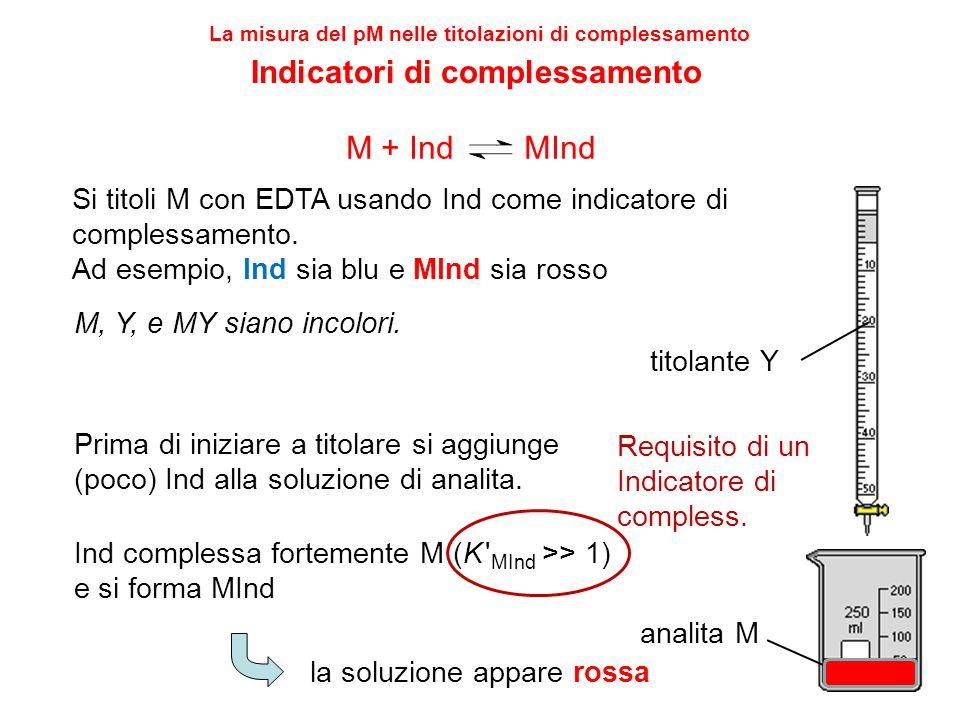 28 Si titoli M con EDTA usando Ind come indicatore di complessamento. Ad esempio, Ind sia blu e MInd sia rosso titolante Y analita M Prima di iniziare
