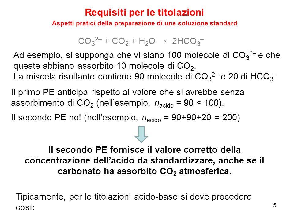 Requisiti per le titolazioni 5 Aspetti pratici della preparazione di una soluzione standard Ad esempio, si supponga che vi siano 100 molecole di CO 3