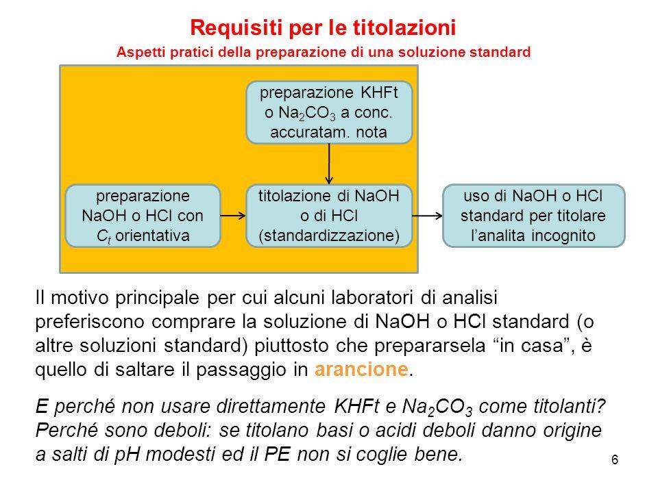 Requisiti per le titolazioni 6 preparazione NaOH o HCl con C t orientativa titolazione di NaOH o di HCl (standardizzazione) preparazione KHFt o Na 2 C