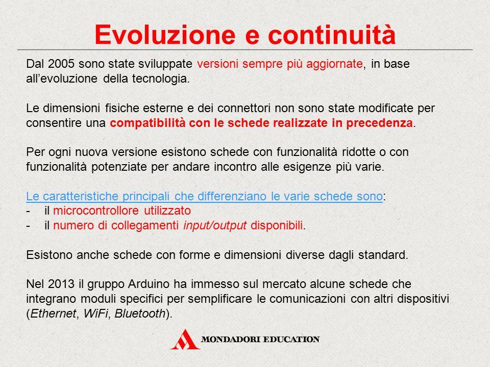 Evoluzione e continuità Dal 2005 sono state sviluppate versioni sempre più aggiornate, in base all'evoluzione della tecnologia. Le dimensioni fisiche
