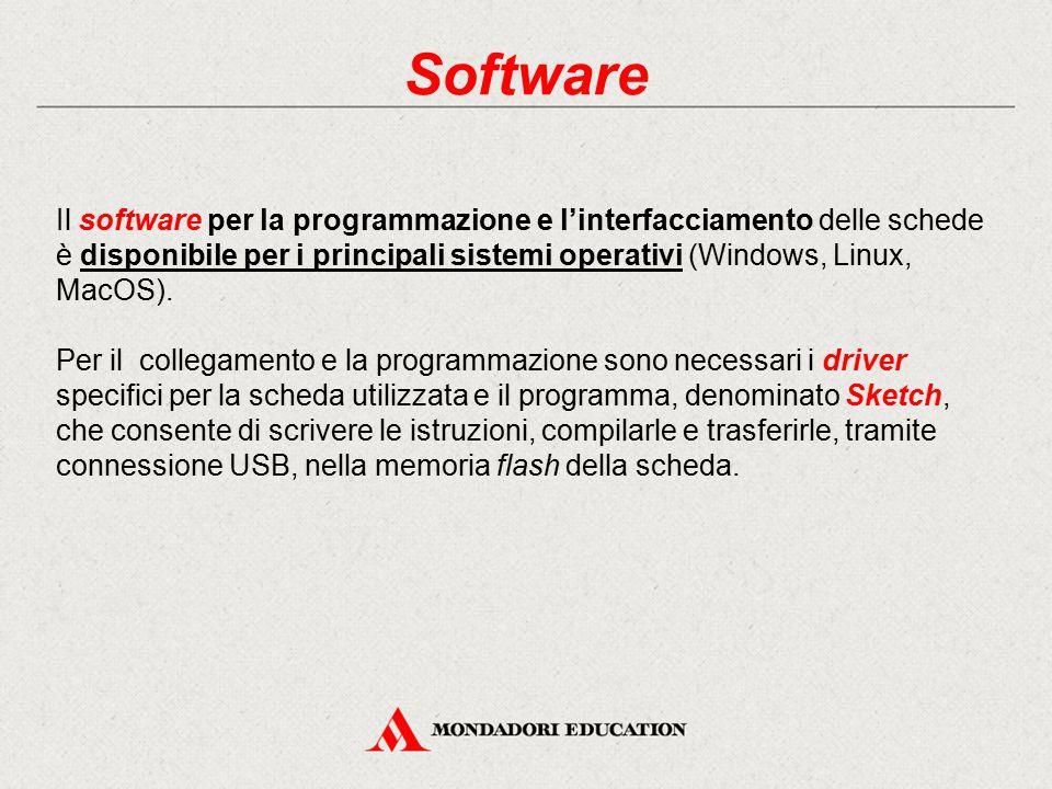 Software Il software per la programmazione e l'interfacciamento delle schede è disponibile per i principali sistemi operativi (Windows, Linux, MacOS).