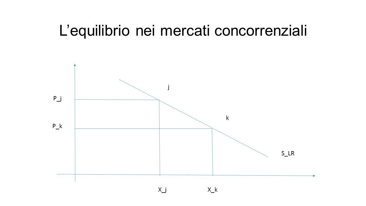 L'equilibrio nei mercati concorrenziali P_j P_k X_j X_k j k S_LR