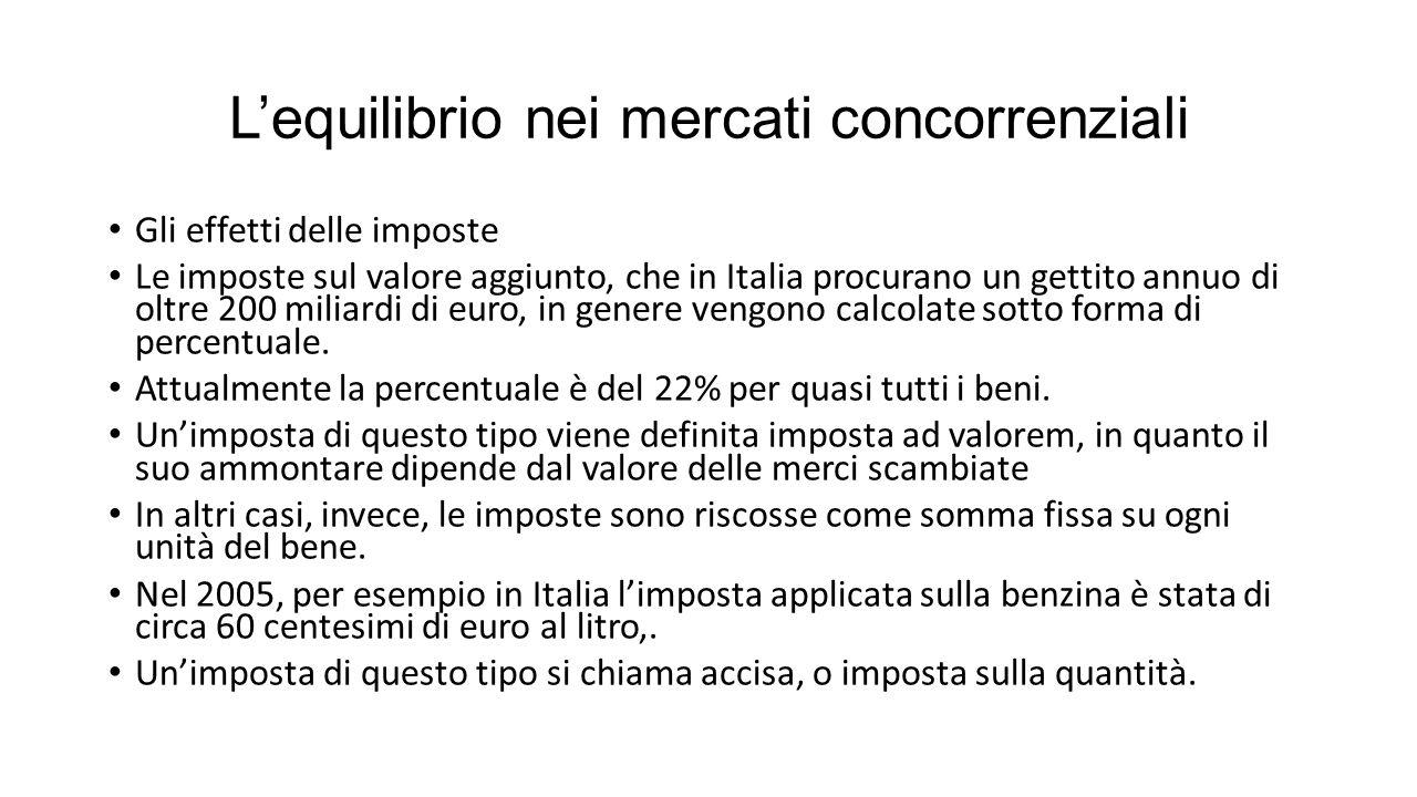 L'equilibrio nei mercati concorrenziali Gli effetti delle imposte Le imposte sul valore aggiunto, che in Italia procurano un gettito annuo di oltre 200 miliardi di euro, in genere vengono calcolate sotto forma di percentuale.