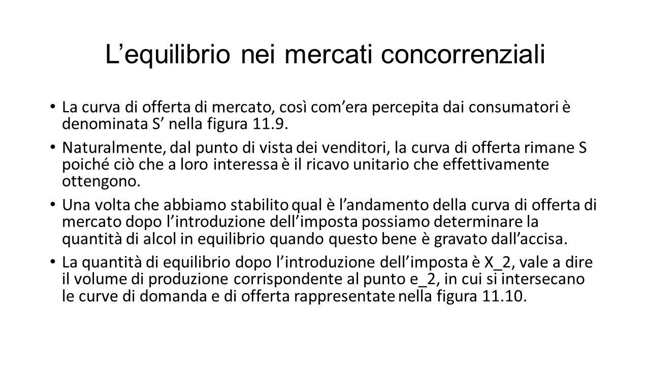 L'equilibrio nei mercati concorrenziali La curva di offerta di mercato, così com'era percepita dai consumatori è denominata S' nella figura 11.9. Natu