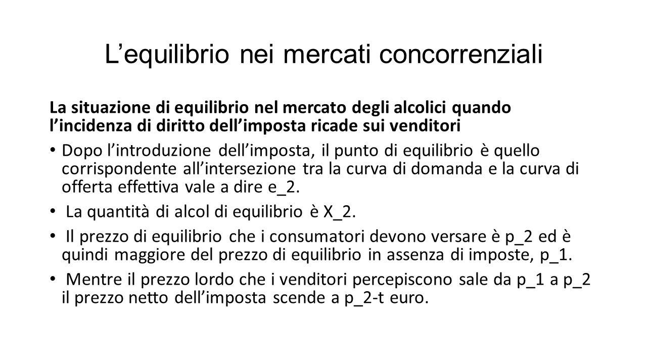 L'equilibrio nei mercati concorrenziali La situazione di equilibrio nel mercato degli alcolici quando l'incidenza di diritto dell'imposta ricade sui v