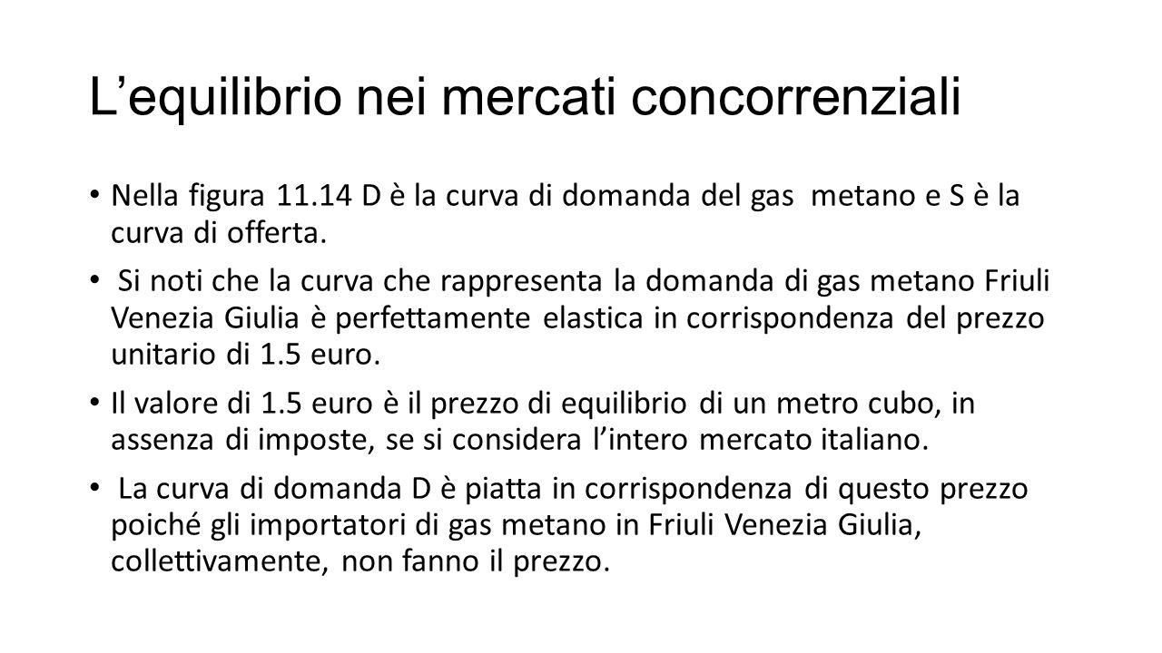 L'equilibrio nei mercati concorrenziali Nella figura 11.14 D è la curva di domanda del gas metano e S è la curva di offerta. Si noti che la curva che