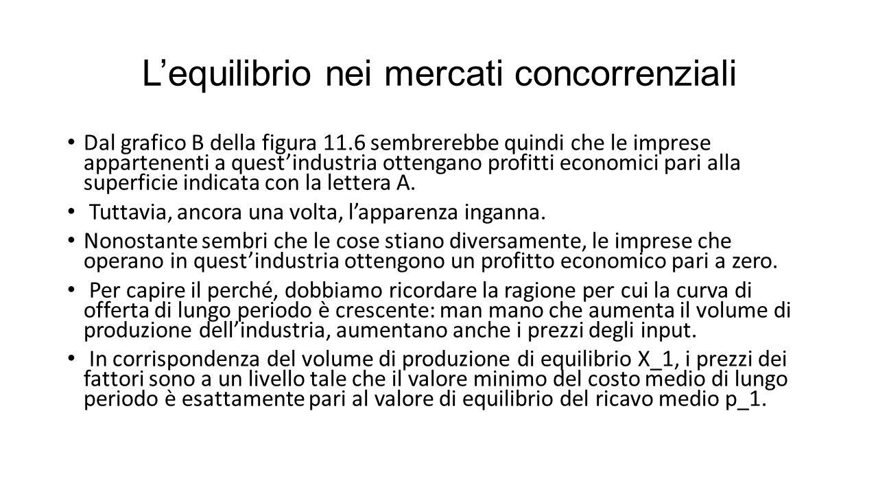 L'equilibrio nei mercati concorrenziali Dal grafico B della figura 11.6 sembrerebbe quindi che le imprese appartenenti a quest'industria ottengano profitti economici pari alla superficie indicata con la lettera A.
