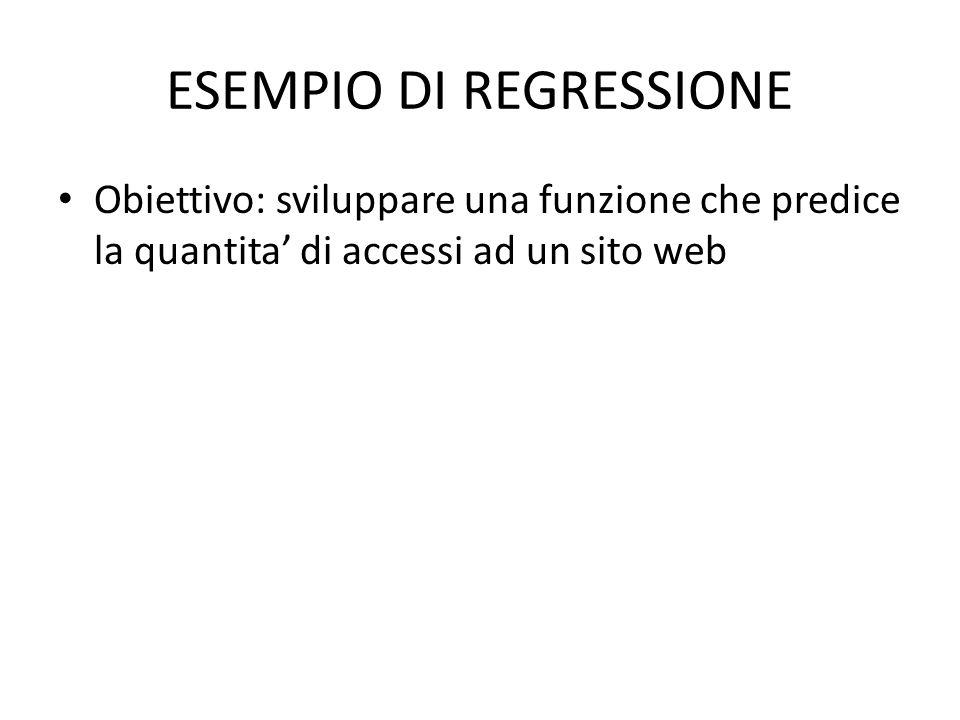 ESEMPIO DI REGRESSIONE Obiettivo: sviluppare una funzione che predice la quantita' di accessi ad un sito web