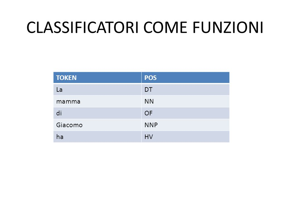 CLASSIFICATORI COME FUNZIONI TOKENPOS LaDT mammaNN diOF GiacomoNNP haHV