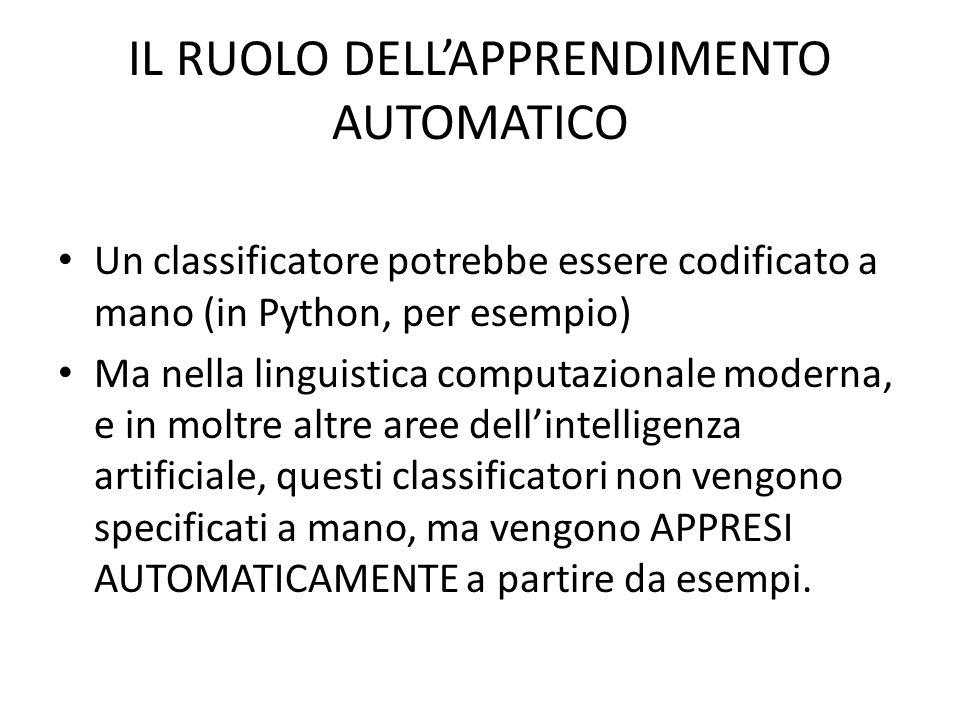 IL RUOLO DELL'APPRENDIMENTO AUTOMATICO Un classificatore potrebbe essere codificato a mano (in Python, per esempio) Ma nella linguistica computazionale moderna, e in moltre altre aree dell'intelligenza artificiale, questi classificatori non vengono specificati a mano, ma vengono APPRESI AUTOMATICAMENTE a partire da esempi.
