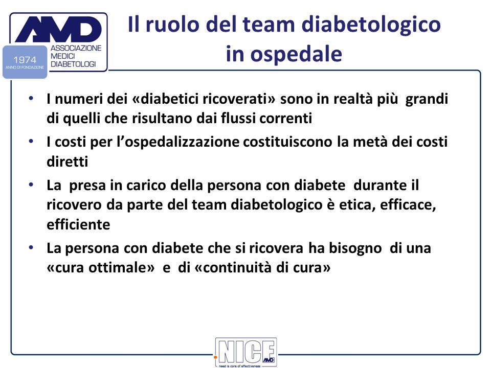 Il ruolo del team diabetologico in ospedale I numeri dei «diabetici ricoverati» sono in realtà più grandi di quelli che risultano dai flussi correnti I costi per l'ospedalizzazione costituiscono la metà dei costi diretti La presa in carico della persona con diabete durante il ricovero da parte del team diabetologico è etica, efficace, efficiente La persona con diabete che si ricovera ha bisogno di una «cura ottimale» e di «continuità di cura»