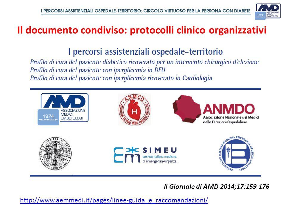 Il documento condiviso: protocolli clinico organizzativi http://www.aemmedi.it/pages/linee-guida_e_raccomandazioni/ Il Giornale di AMD 2014;17:159-176