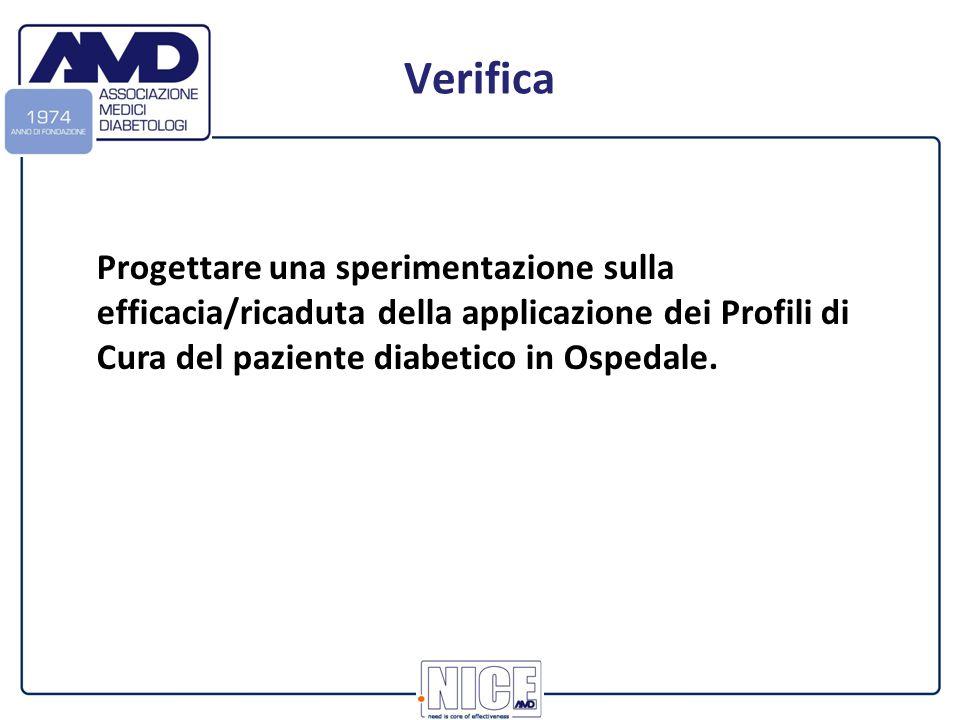 Verifica Progettare una sperimentazione sulla efficacia/ricaduta della applicazione dei Profili di Cura del paziente diabetico in Ospedale.