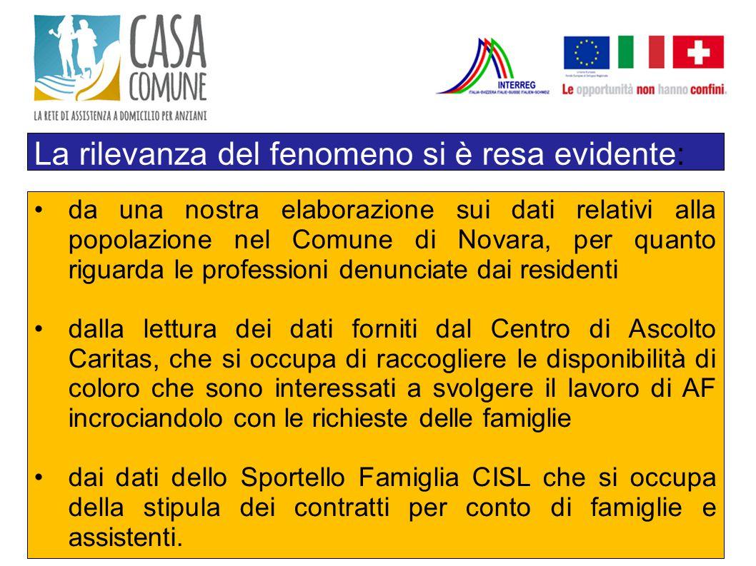 da una nostra elaborazione sui dati relativi alla popolazione nel Comune di Novara, per quanto riguarda le professioni denunciate dai residenti dalla