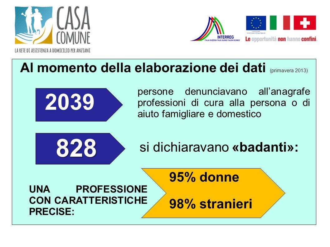 Al momento della elaborazione dei dati (primavera 2013) 828 persone denunciavano all'anagrafe professioni di cura alla persona o di aiuto famigliare e