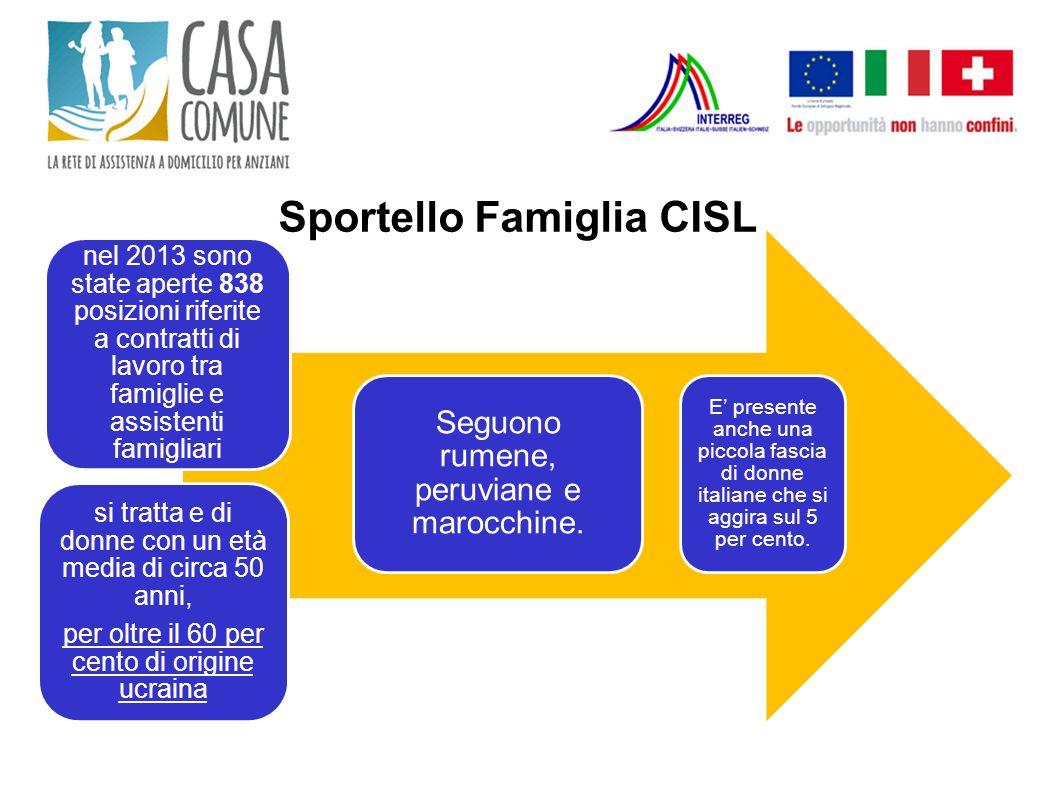 Sportello Famiglia CISL nel 2013 sono state aperte 838 posizioni riferite a contratti di lavoro tra famiglie e assistenti famigliari si tratta e di do