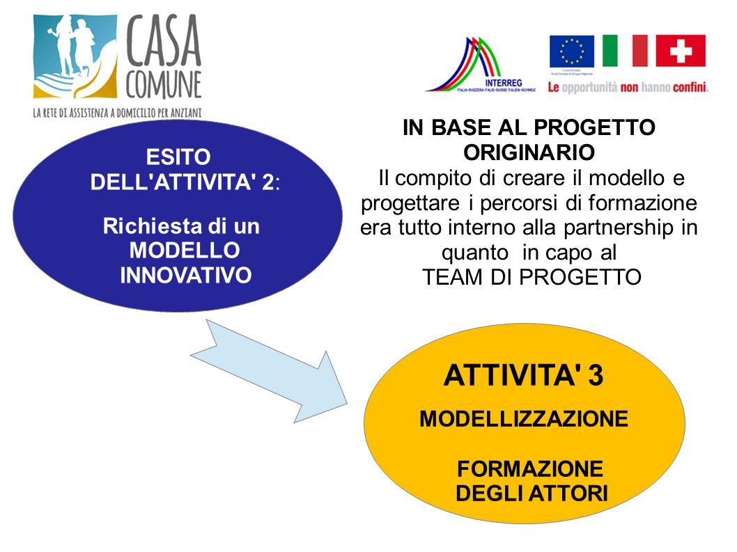 IN BASE AL PROGETTO ORIGINARIO Il compito di creare il modello e progettare i percorsi di formazione era tutto interno alla partnership in quanto in c