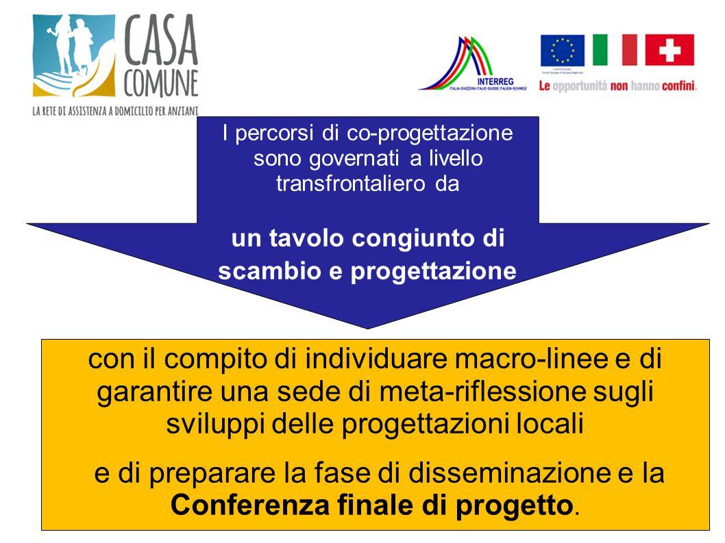 I percorsi di co-progettazione sono governati a livello transfrontaliero da un tavolo congiunto di scambio e progettazione con il compito di individua