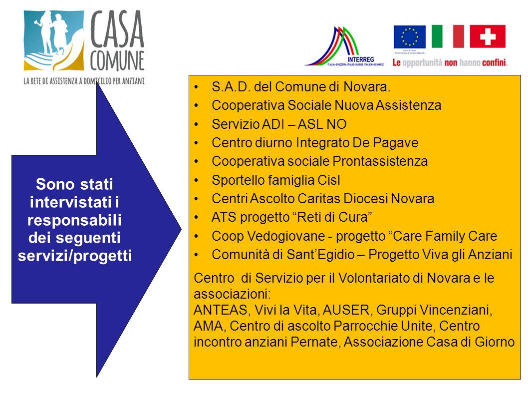 S.A.D. del Comune di Novara. Cooperativa Sociale Nuova Assistenza Servizio ADI – ASL NO Centro diurno Integrato De Pagave Cooperativa sociale Prontass