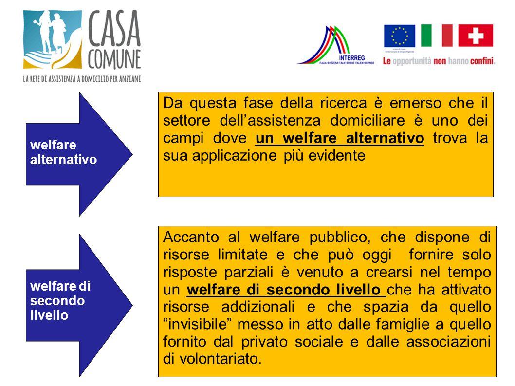 welfare alternativo Da questa fase della ricerca è emerso che il settore dell'assistenza domiciliare è uno dei campi dove un welfare alternativo trova